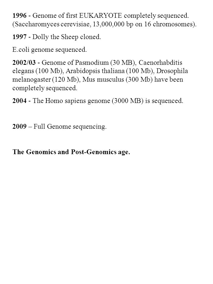 1996 - Genome of first EUKARYOTE completely sequenced.
