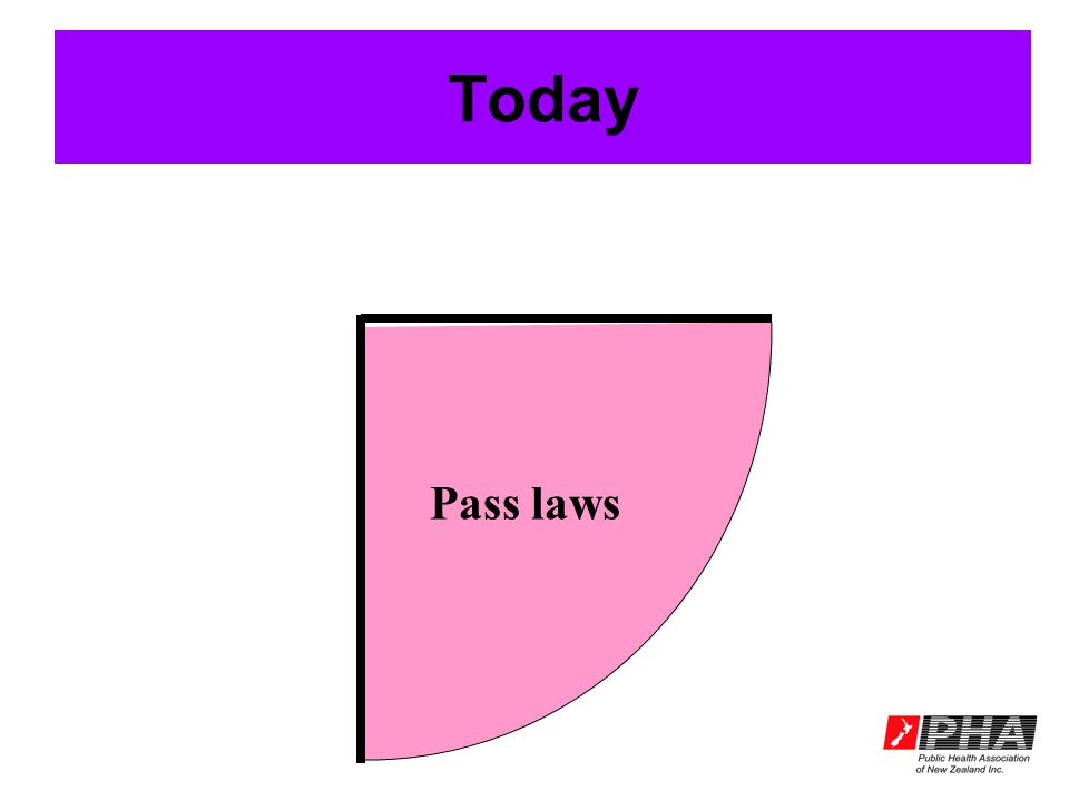 Today Pass laws