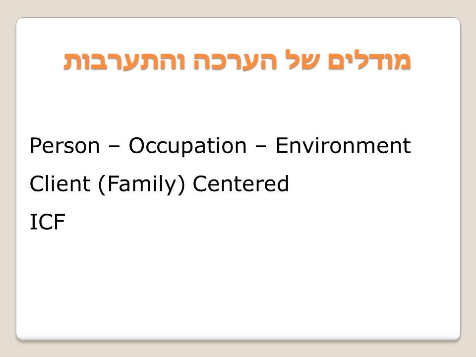 ICF International Classification of Functioning, Disability and Health ICF International Classification of Functioning, Disability and Health