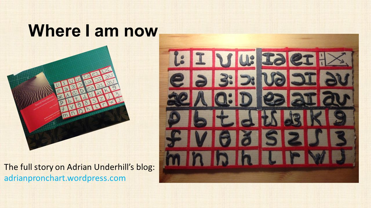 Where I am now… The full story on Adrian Underhill's blog: adrianpronchart.wordpress.com