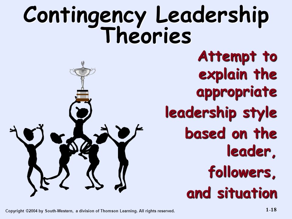 Copyright ©2004 by South-Western, a division of Thomson Learning. All rights reserved. Contingency Leadership Theories Attempt to explain the appropri