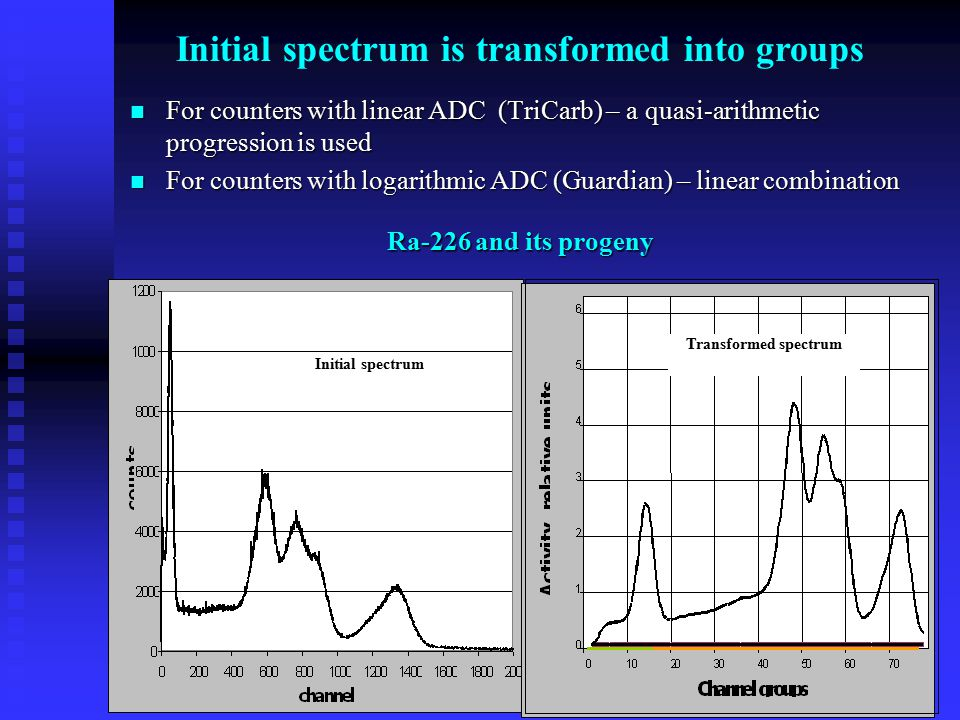 Initial spectrum Transformed spectrum Ra-226 and its progeny Initial spectrum is transformed into groups For counters with linear ADC (TriCarb) – a qu
