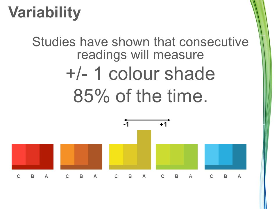 Variability Studies have shown that consecutive readings will measure +/- 1 colour shade 85% of the time. +1 CBACBACBACBACBA