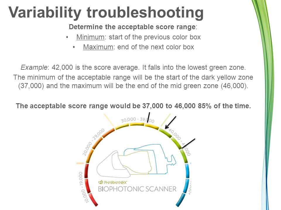 Variability troubleshooting Determine the acceptable score range: Minimum: start of the previous color box Maximum: end of the next color box Example:
