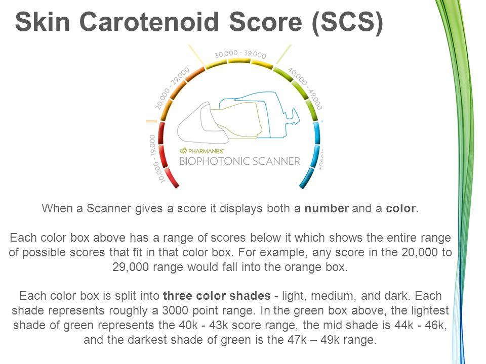 Skin Carotenoid Score (SCS) The actual numeric score reflects your level of carotenoids.