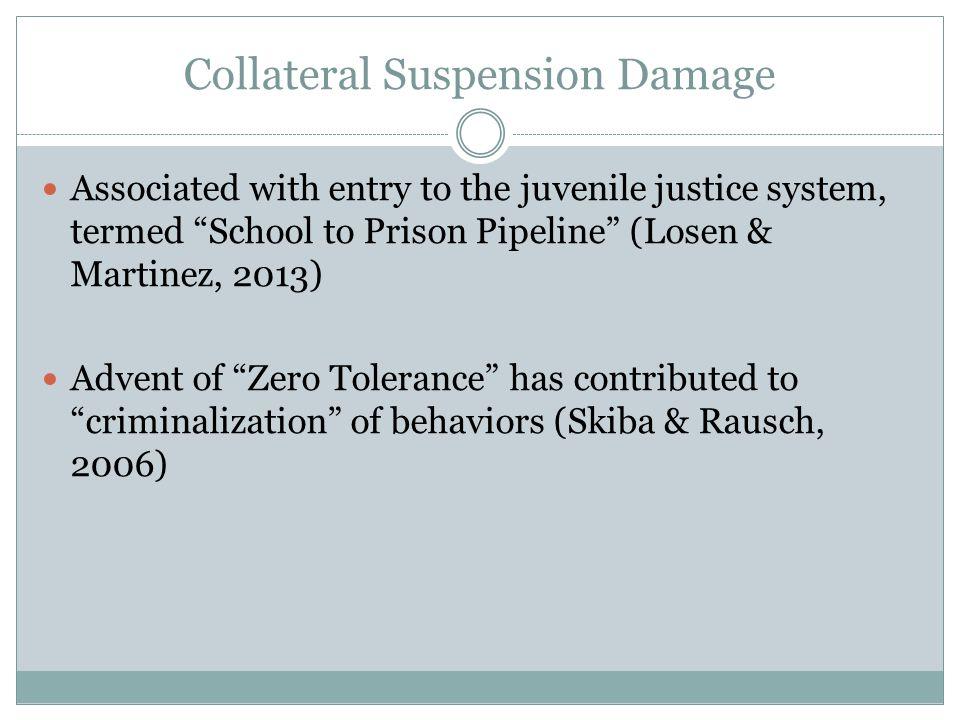 References Skiba, R.J., & Rausch, M. K. (2006).