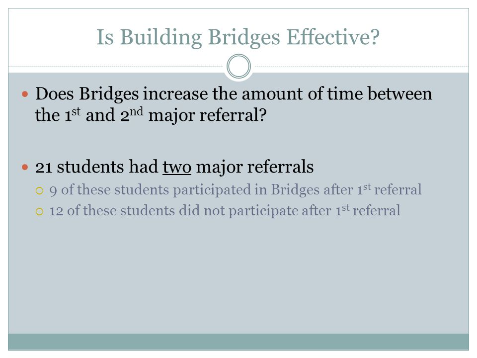 Is Building Bridges Effective? Does Bridges increase the amount of time between the 1 st and 2 nd major referral? 21 students had two major referrals