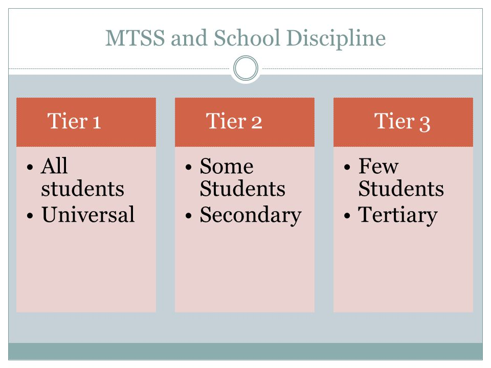 Overview of Research-Based School Discipline Approaches* EVIDENCE BASED ALTERNATIVES TO TRADITIONAL DISCIPLINE (aka suspension and expulsion) Schoolwide Positive Behavior Support (SWPBS) (Horner et al., 2009) Restorative Justice Practices (Karp & Breslin, 2001) Social and Emotional Learning (SEL) (Durlak, Weissberg, Dymnicki, Taylor, & Schellinger, (2011) * Summarized from Fenning, P., & Sears, K.