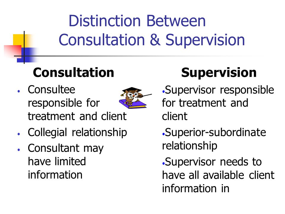 Distinction Between Consultation & Supervision Consultation Consultee responsible for treatment and client Collegial relationship Consultant may have