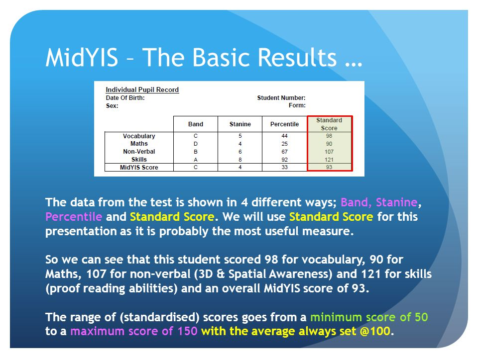 MidYIS – The Basic Results … The data from the test is shown in 4 different ways; Band, Stanine, Percentile and Standard Score. We will use Standard S