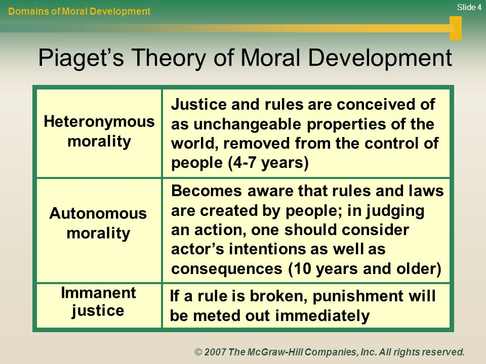 Slide 4 © 2007 The McGraw-Hill Companies, Inc. All rights reserved. Piaget's Theory of Moral Development Domains of Moral Development Heteronymous mor