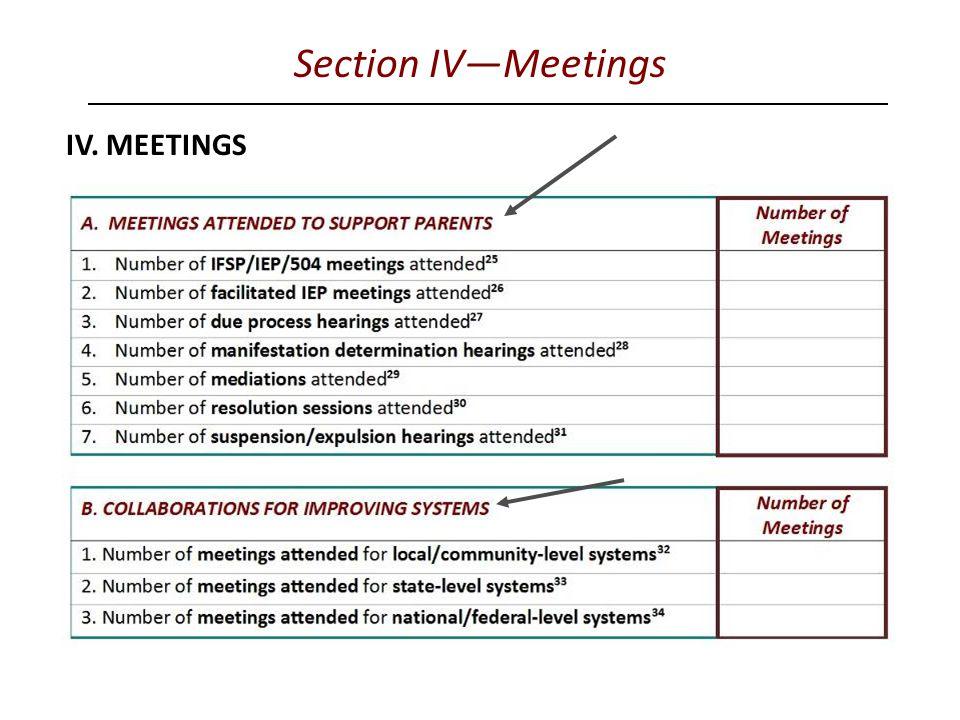 Section IV—Meetings IV. MEETINGS