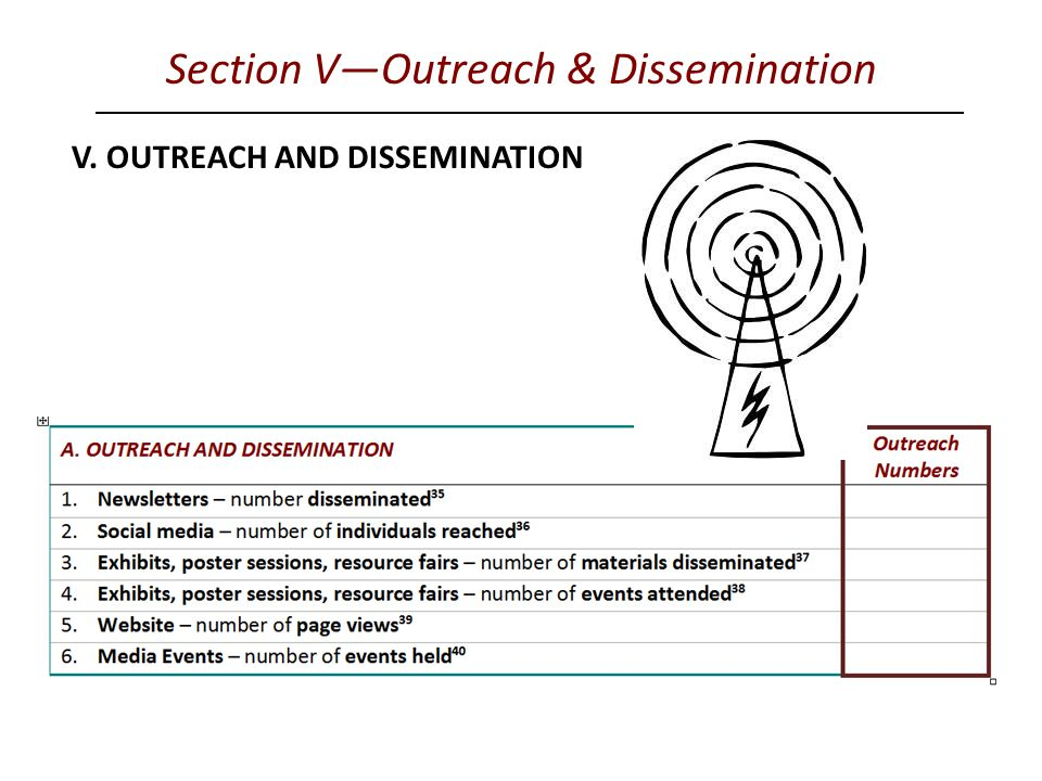 Section V—Outreach & Dissemination V. OUTREACH AND DISSEMINATION