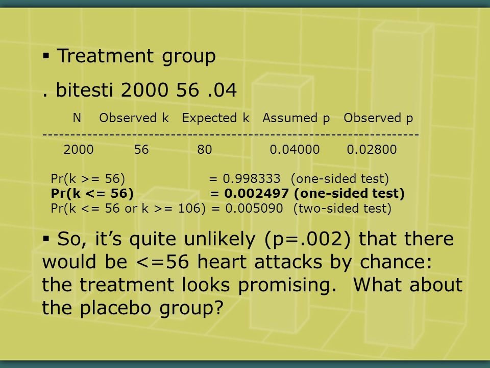  Treatment group.