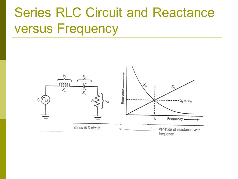 Series RLC Circuit and Reactance versus Frequency