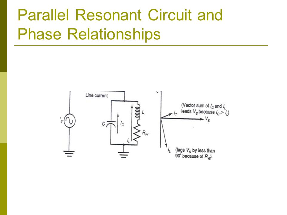 Parallel Resonant Circuit and Phase Relationships