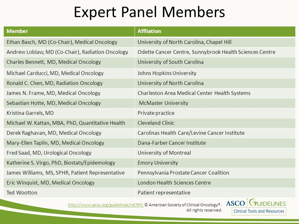 Expert Panel Members MemberAffliation Ethan Basch, MD (Co-Chair), Medical OncologyUniversity of North Carolina, Chapel Hill Andrew Loblaw, MD (Co-Chair), Radiation OncologyOdette Cancer Centre, Sunnybrook Health Sciences Centre Charles Bennett, MD, Medical OncologyUniversity of South Carolina Michael Carducci, MD, Medical OncologyJohns Hopkins University Ronald C.
