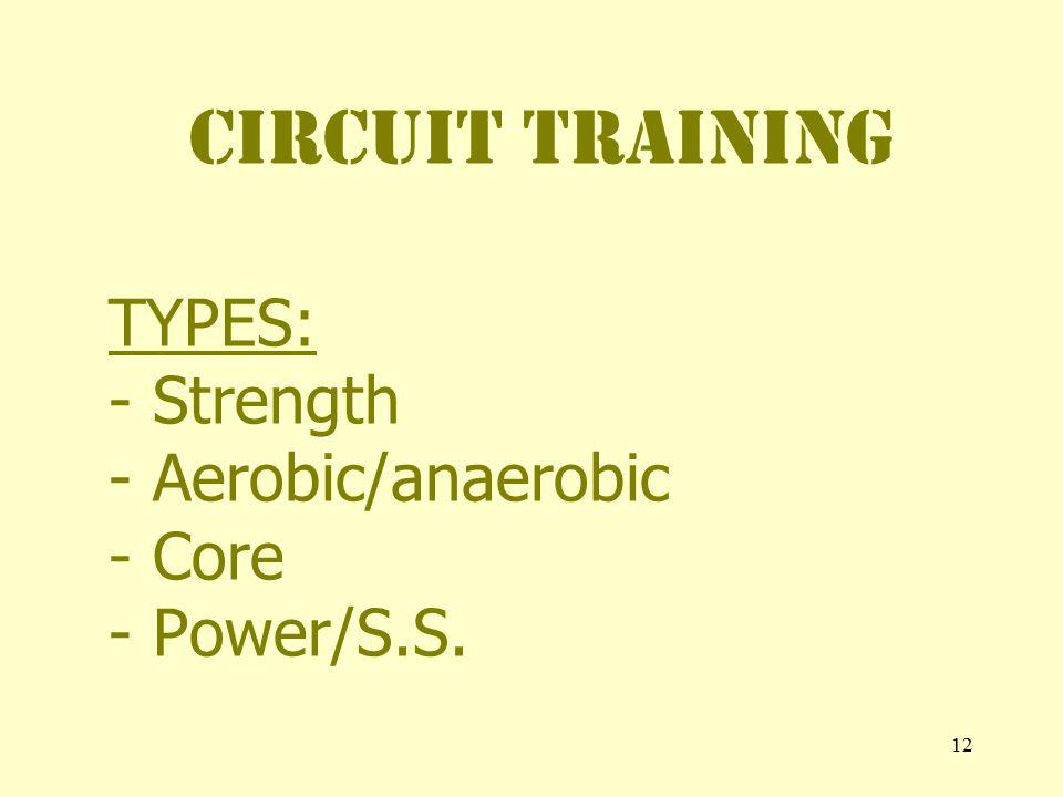 12 CIRCUIT TRAINING TYPES: - Strength - Aerobic/anaerobic - Core - Power/S.S.