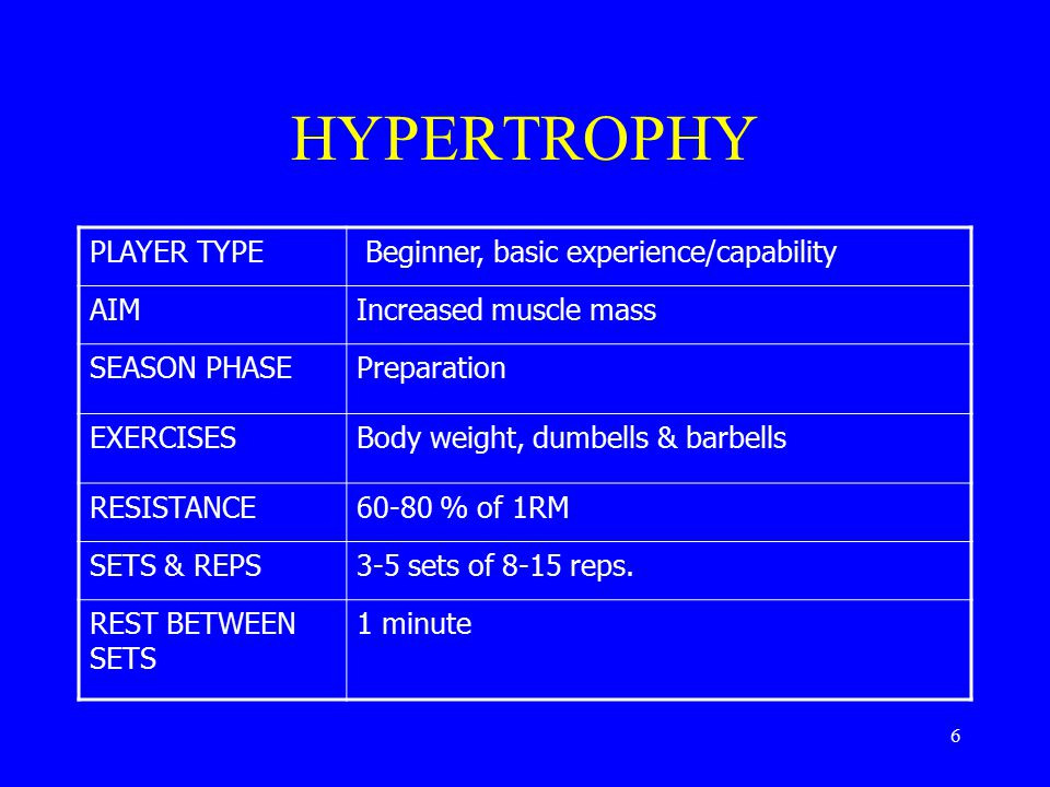 6 HYPERTROPHY PLAYER TYPE Beginner, basic experience/capability AIMIncreased muscle mass SEASON PHASEPreparation EXERCISESBody weight, dumbells & barbells RESISTANCE60-80 % of 1RM SETS & REPS3-5 sets of 8-15 reps.
