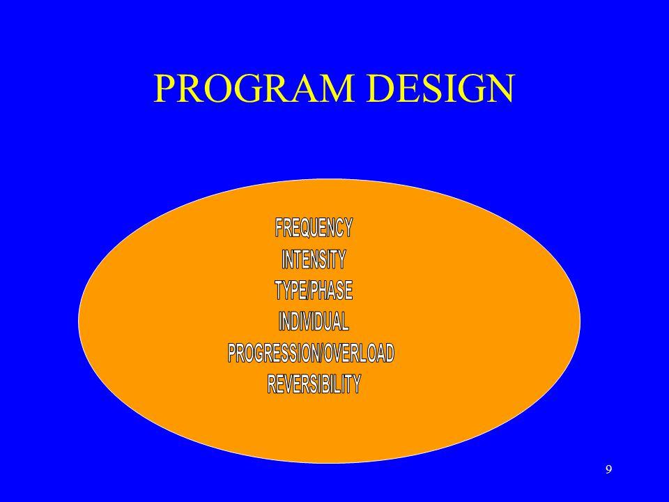 9 PROGRAM DESIGN