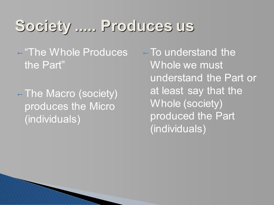 """ """"The Whole Produces the Part""""  The Macro (society) produces the Micro (individuals)  To understand the Whole we must understand the Part or at lea"""