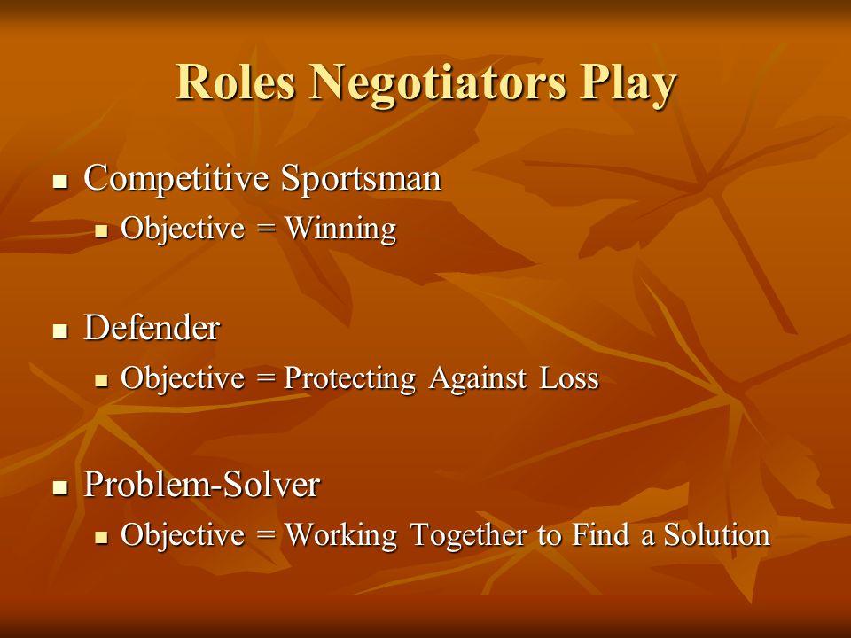 Roles Negotiators Play Competitive Sportsman Competitive Sportsman Objective = Winning Objective = Winning Defender Defender Objective = Protecting Ag