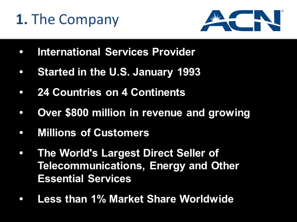 International Services Provider Started in the U.S. January 1993 24 Countries on 4 Continents Over $800 million in revenue and growing Millions of Cus