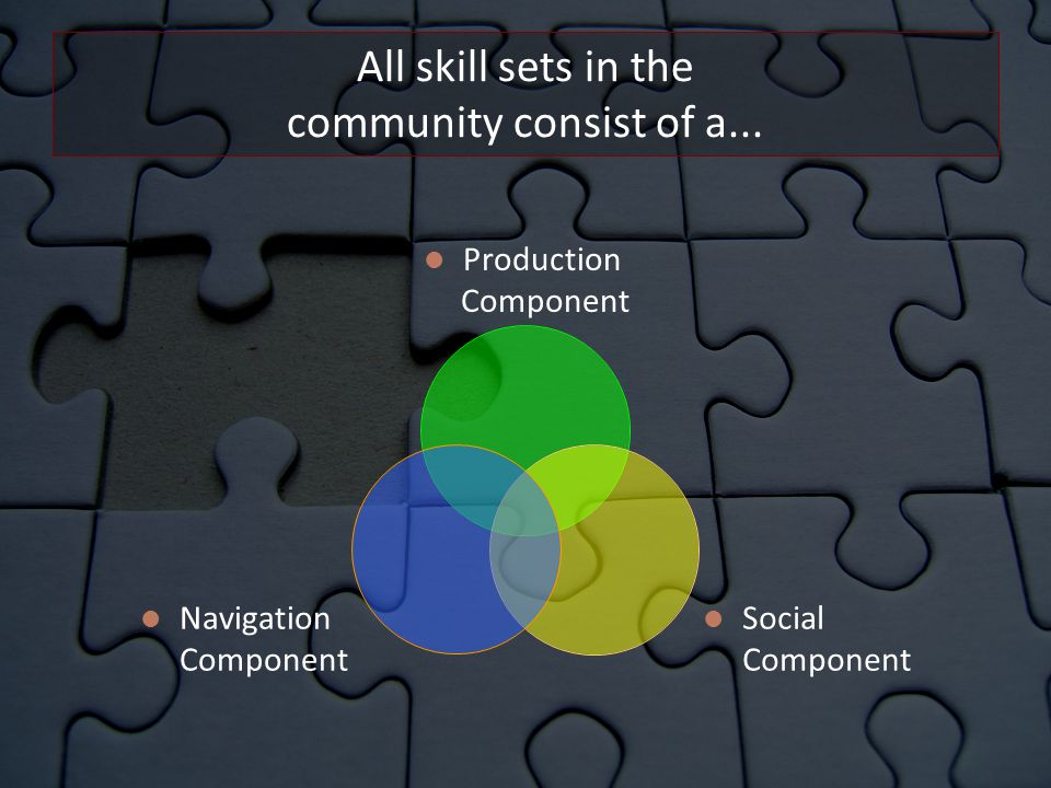 All skill sets in the community consist of a...