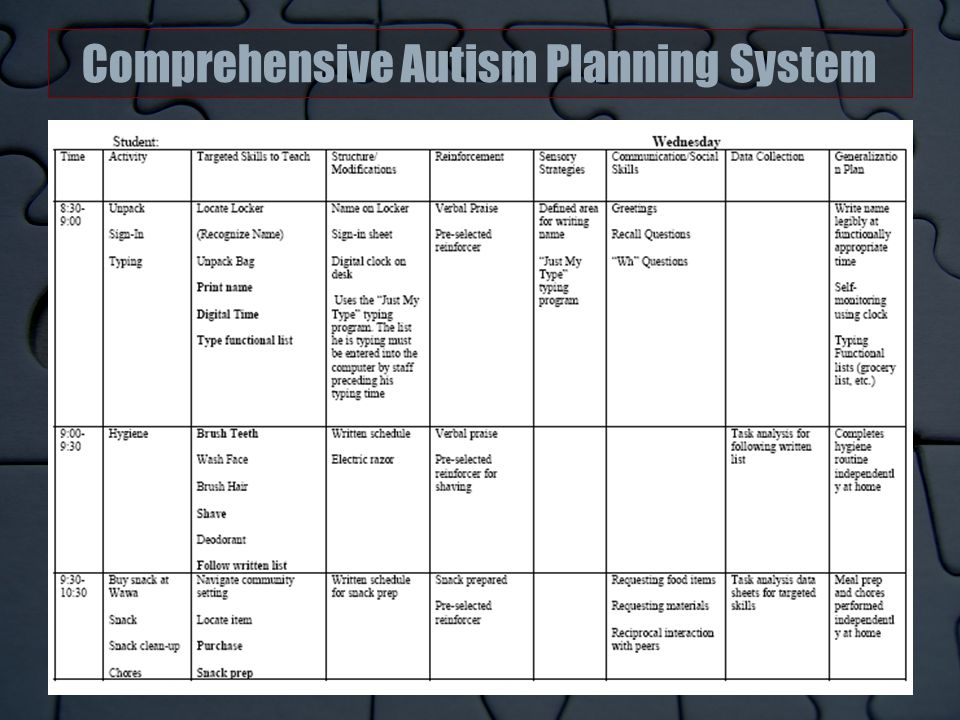 Comprehensive Autism Planning System