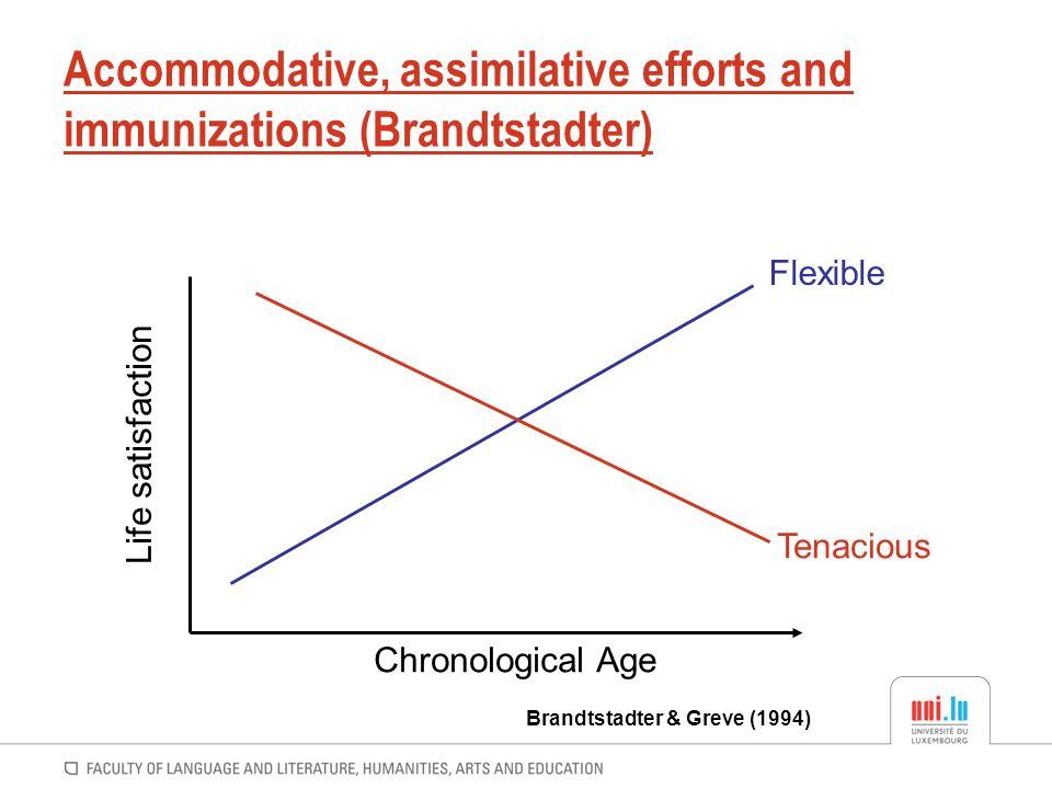 Accommodative, assimilative efforts and immunizations (Brandtstadter) Flexible Tenacious Life satisfaction Chronological Age Brandtstadter & Greve (19