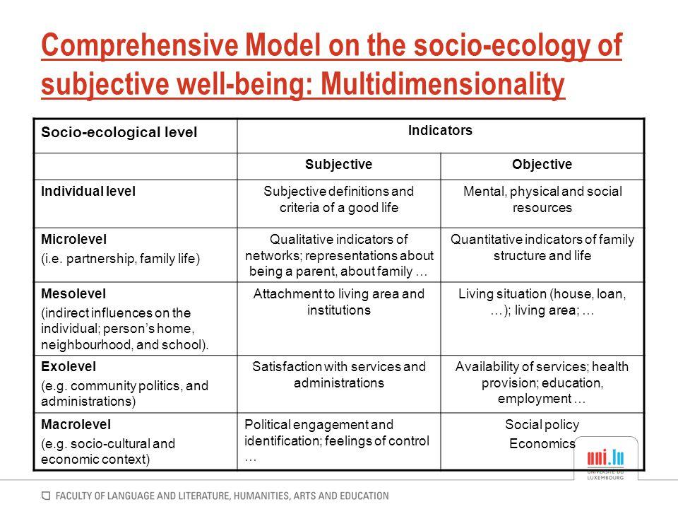 Comprehensive Model on the socio-ecology of subjective well-being: Multidimensionality Socio-ecological level Indicators SubjectiveObjective Individua