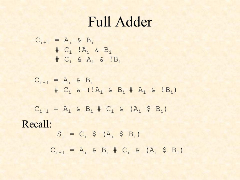 Full Adder C i+1 = A i & B i # C i !A i & B i # C i & A i & !B i C i+1 = A i & B i # C i & (!A i & B i # A i & !B i ) C i+1 = A i & B i # C i & (A i $ B i ) Recall: S i = C i $ (A i $ B i ) C i+1 = A i & B i # C i & (A i $ B i )