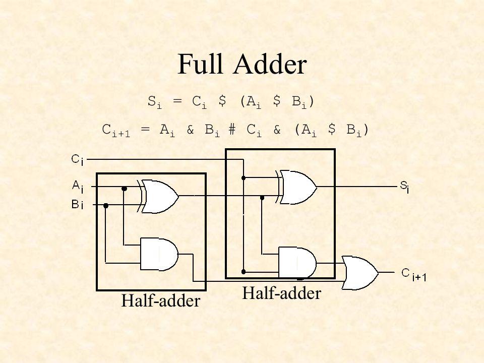Full Adder S i = C i $ (A i $ B i ) Half-adder C i+1 = A i & B i # C i & (A i $ B i )