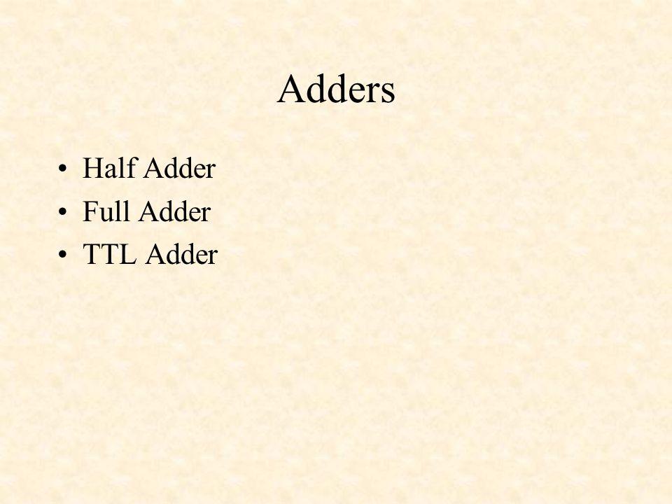 Adders Half Adder Full Adder TTL Adder