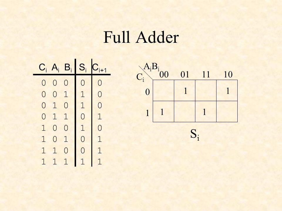 adder.abl MODULE adder TITLE Adder, R.
