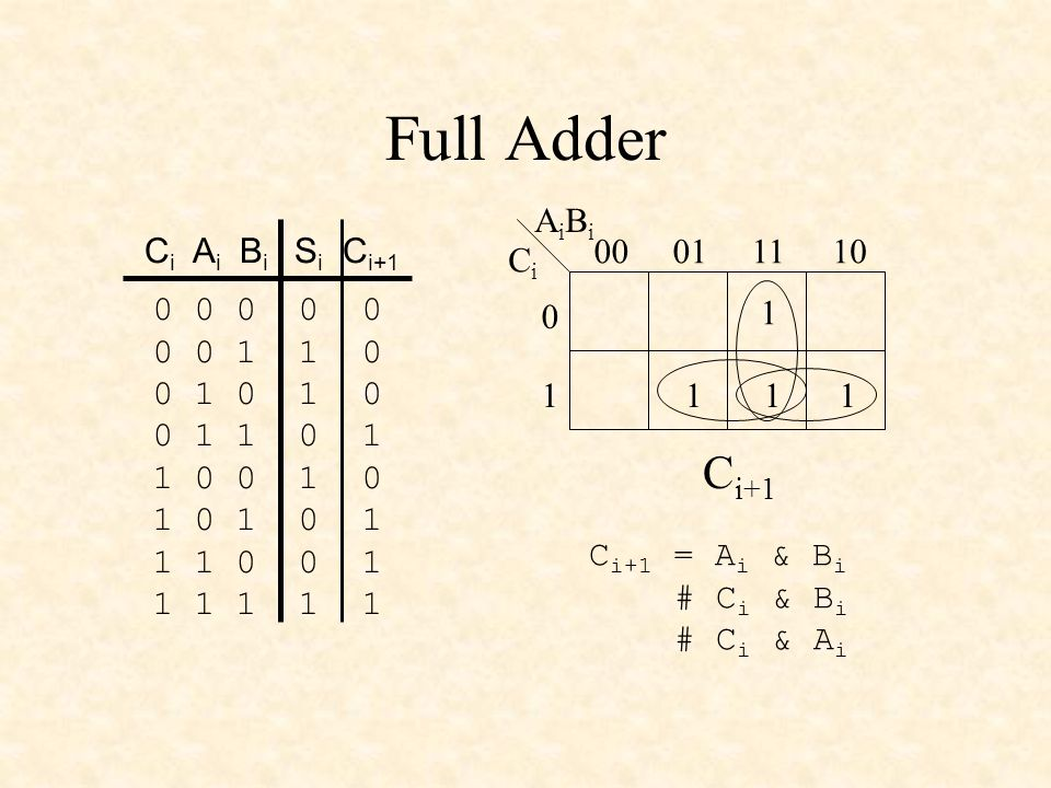 Question Add the following 4-bit binary numbers 10110110 01101111 What is the answer in hex.
