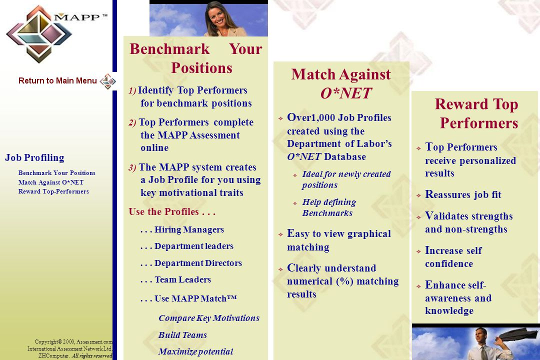 Copyright® 2000, Assessment.com International Assessment Network Ltd. ZHComputer. All rights reserved Benchmark Your Positions 1) Identify Top Perform