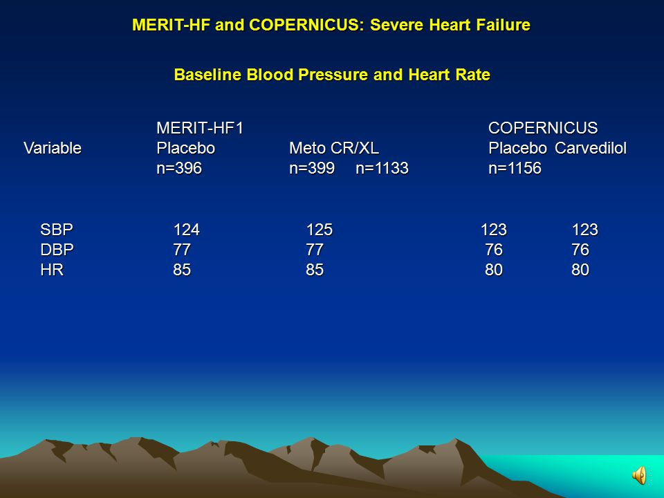 MERIT-HF and COPERNICUS: Severe Heart Failure Baseline Blood Pressure and Heart Rate MERIT-HF1COPERNICUS Variable Placebo Meto CR/XL Placebo Carvedilo