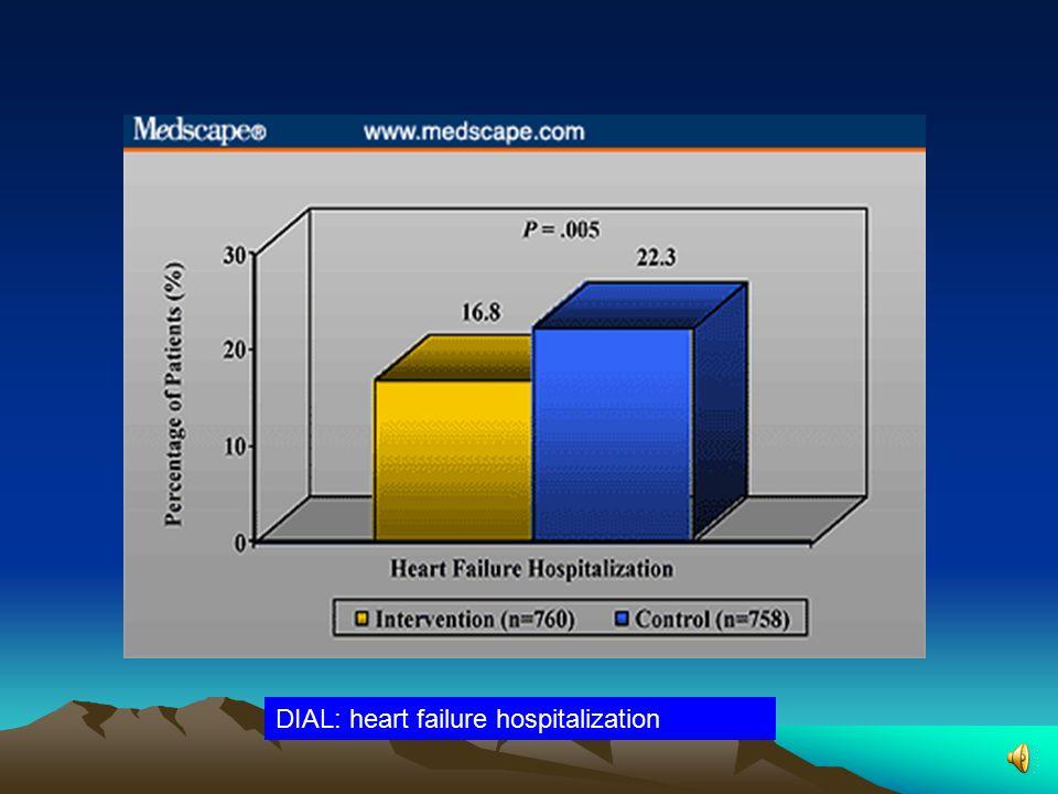 DIAL: heart failure hospitalization