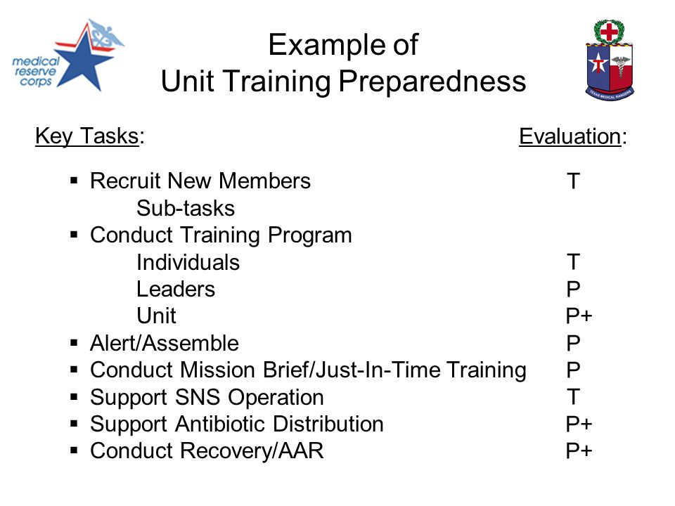 Example of Unit Training Preparedness Key Tasks:  Recruit New Members Sub-tasks  Conduct Training Program Individuals Leaders Unit  Alert/Assemble  Conduct Mission Brief/Just-In-Time Training  Support SNS Operation  Support Antibiotic Distribution  Conduct Recovery/AAR Evaluation: T T P P+ P T P+