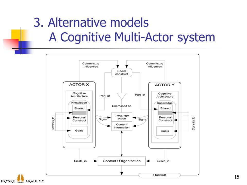 3. Alternative models A Cognitive Multi-Actor system 15