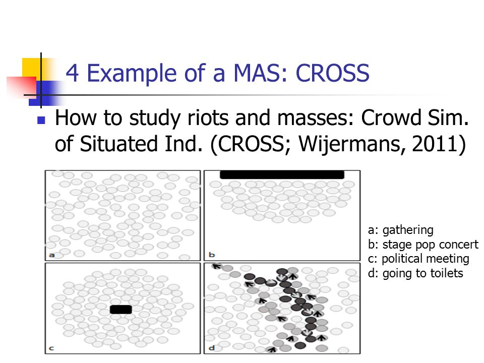4 Example of a MAS: CROSS How to study riots and masses: Crowd Sim.