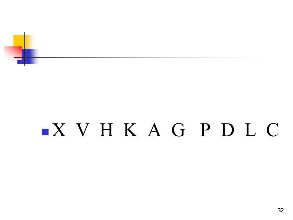 32 X V H K A G P D L C