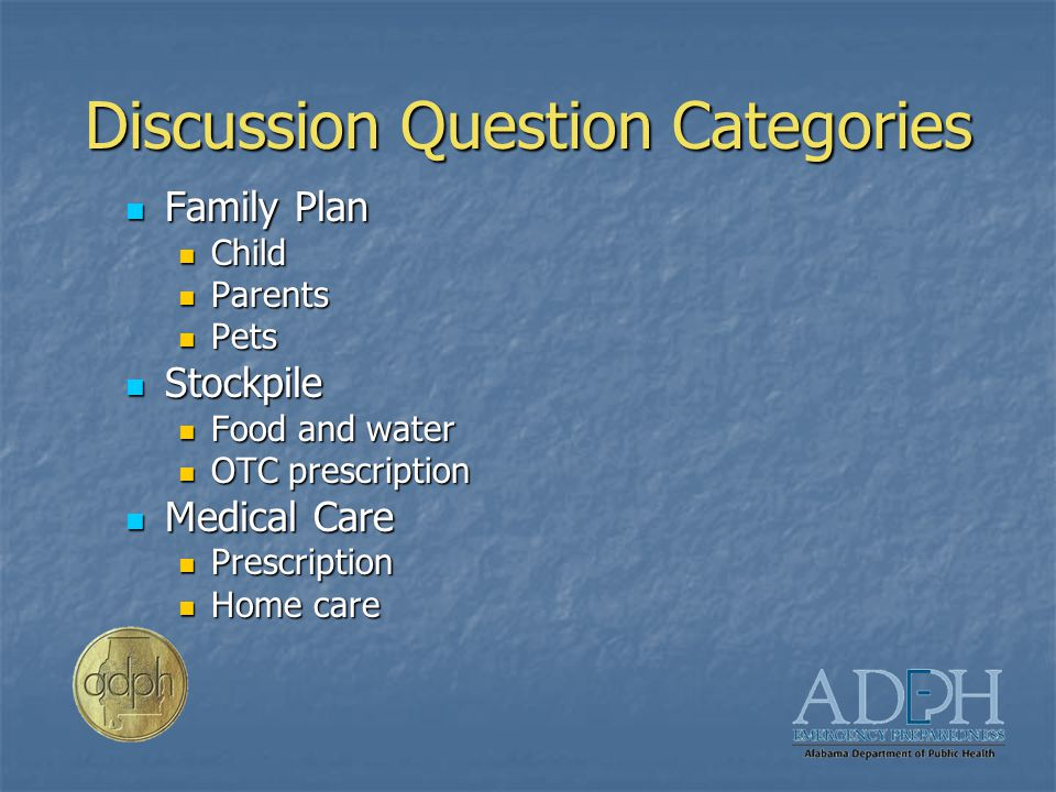 Discussion Question Categories Family Plan Family Plan Child Child Parents Parents Pets Pets Stockpile Stockpile Food and water Food and water OTC prescription OTC prescription Medical Care Medical Care Prescription Prescription Home care Home care