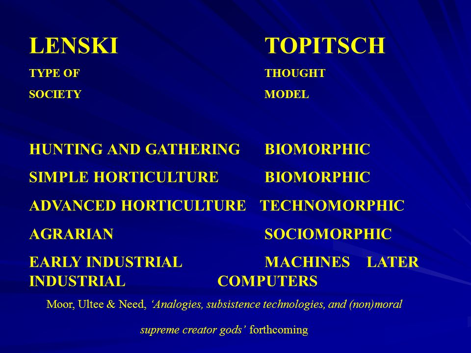 LENSKITOPITSCH TYPE OFTHOUGHT SOCIETYMODEL HUNTING AND GATHERINGBIOMORPHIC SIMPLE HORTICULTUREBIOMORPHIC ADVANCED HORTICULTURE TECHNOMORPHIC AGRARIANS