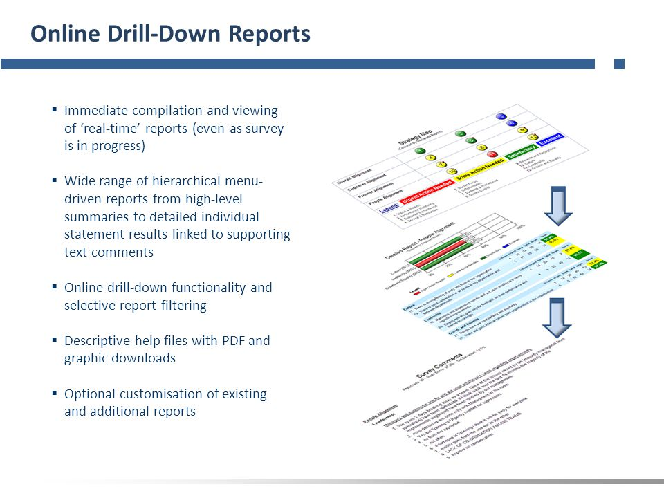  Immediate compilation and viewing of 'real-time' reports (even as survey is in progress)  Wide range of hierarchical menu- driven reports from high-level summaries to detailed individual statement results linked to supporting text comments  Online drill-down functionality and selective report filtering  Descriptive help files with PDF and graphic downloads  Optional customisation of existing and additional reports Online Drill-Down Reports