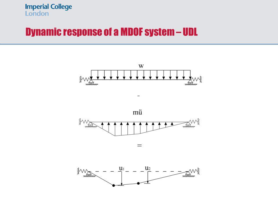 Pseudo-static response of a MDOF system