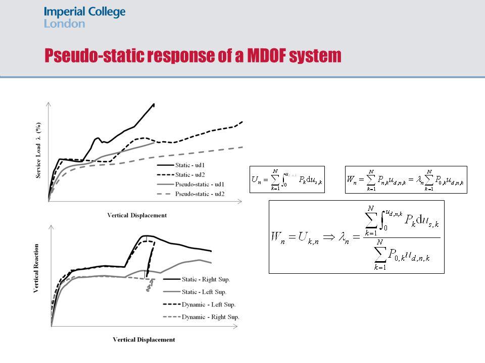 Simplified Dynamic Assessment – Case Study Floor systemService Load Edge: 406UB38 (Floor), 305UB28 (Roof) Internal: 305UB25 (Floor), 152UB16 (Roof) Transverse: 356UC153 (Floor), 254UC107 (Roof) Floor Dead Load: 4.2 kN/m 2 (factored 1) Floor Live Load: 5.0 kN/m 2 (factored 0.25) Edge Floor (Facade) Dead Load: 8.3 kN/m Roof Loads : ½ of Floor Loads