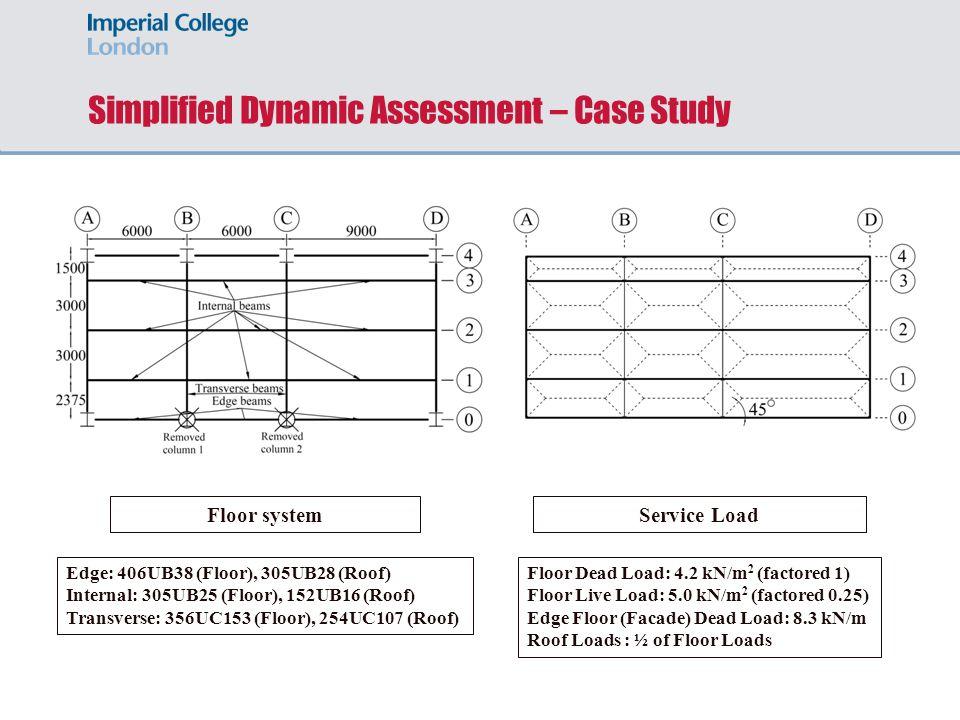Individual beam level – Longitudinal edge beam Rigid Column Flexible Column