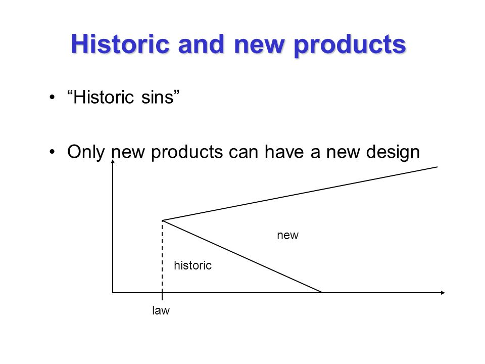 "Historic and new products ""Historic sins"" Only new products can have a new design law historic new"